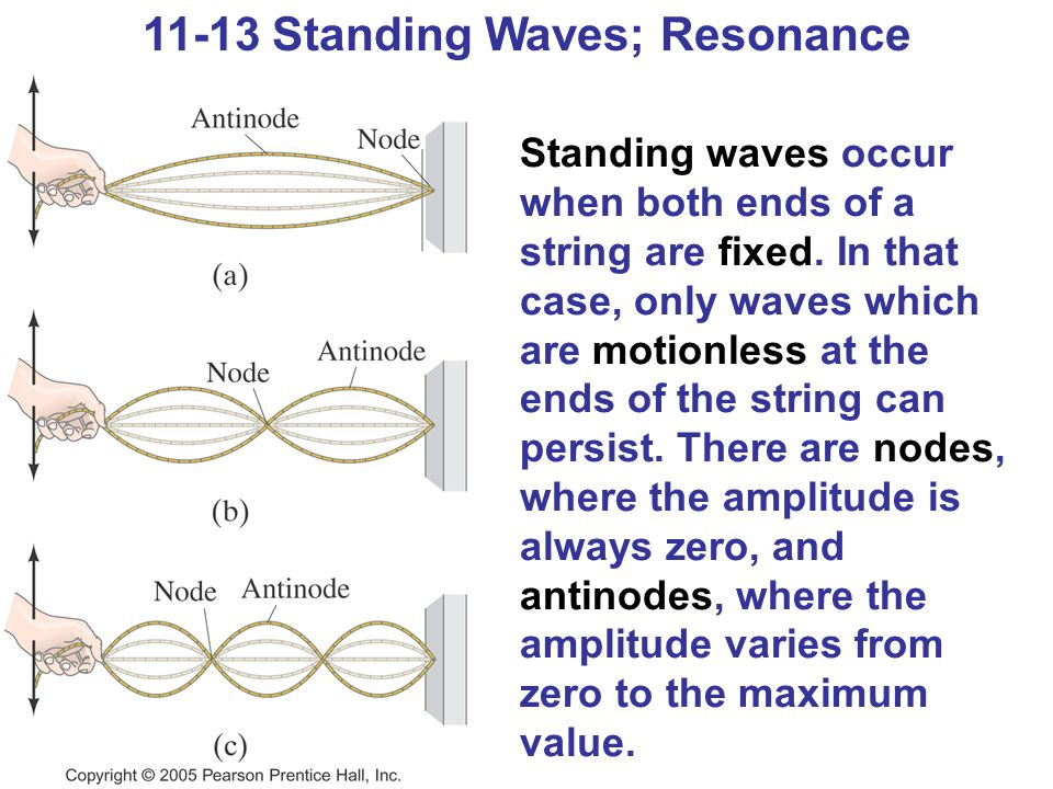 11-13 Standing Waves; Resonance Standing waves occur when both ends of a string are fixed. In that case, only waves which are motionless at the ends o