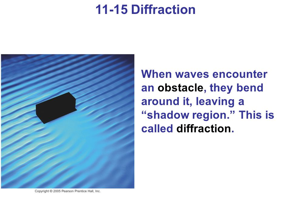 "11-15 Diffraction When waves encounter an obstacle, they bend around it, leaving a ""shadow region."" This is called diffraction."