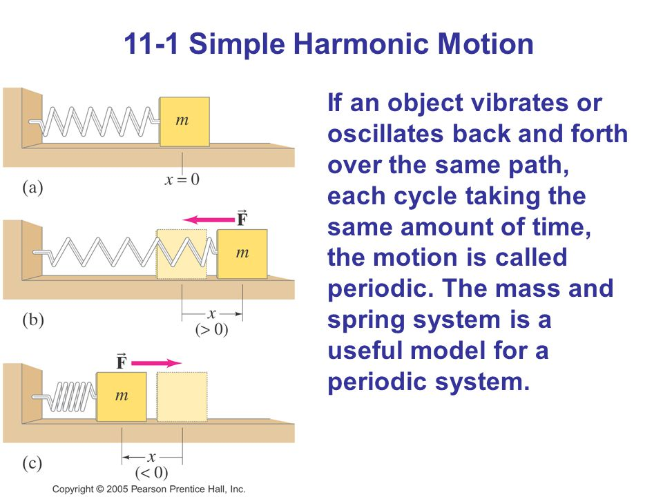 11-6 Forced Vibrations; Resonance Forced vibrations occur when there is a periodic driving force.