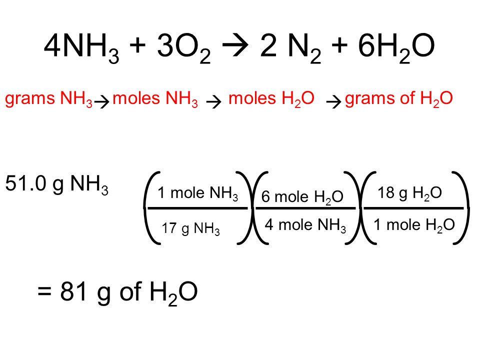 4NH 3 + 3O 2  2 N 2 + 6H 2 O grams NH 3 moles NH 3 moles H 2 O grams of H 2 O 51.0 g NH 3 1 mole NH 3 17 g NH 3 6 mole H 2 O 4 mole NH 3 18 g H 2 O 1 mole H 2 O = 81 g of H 2 O 