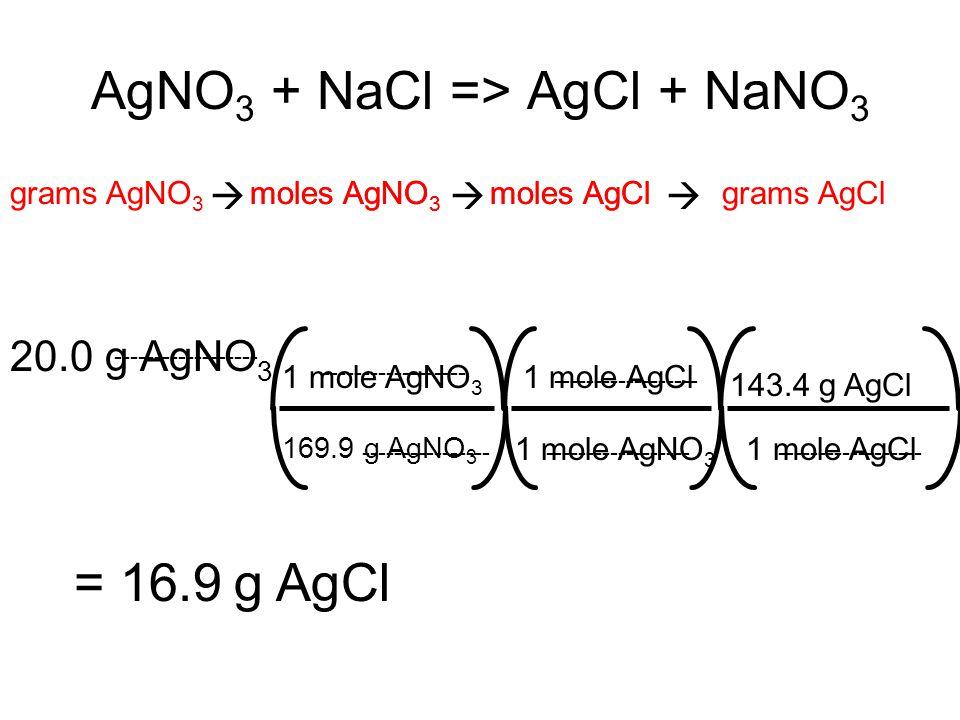 AgNO 3 + NaCl => AgCl + NaNO 3 20.0 g AgNO 3 1 mole AgNO 3 169.9 g AgNO 3 1 mole AgCl 1 mole AgNO 3 143.4 g AgCl 1 mole AgCl = 16.9  grams AgNO 3 moles AgNO 3 moles AgCl grams AgCl ------------------ ---------------- ------------------ g AgCl