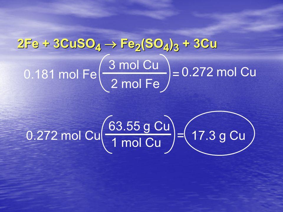 2Fe + 3CuSO 4  Fe 2 (SO 4 ) 3 + 3Cu 0.181 mol Fe 2 mol Fe 3 mol Cu = 0.272 mol Cu 1 mol Cu 63.55 g Cu =17.3 g Cu