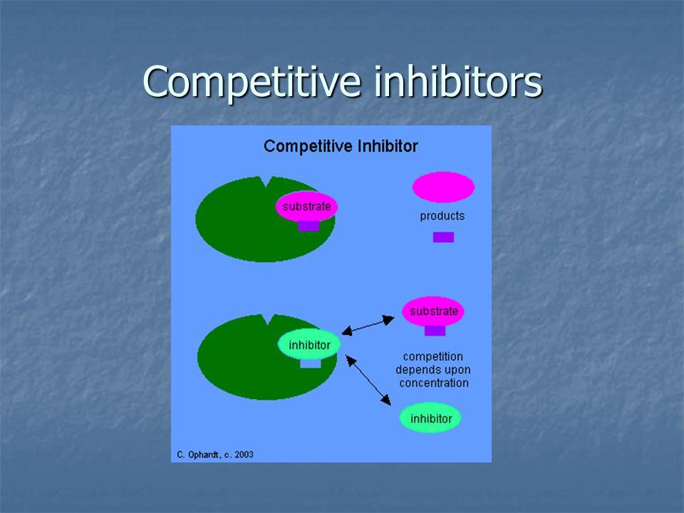 Competitive inhibitors