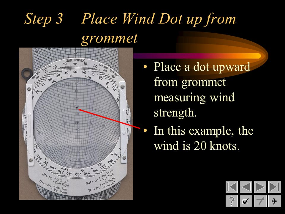 Step 3Place Wind Dot up from grommet Place a dot upward from grommet measuring wind strength.
