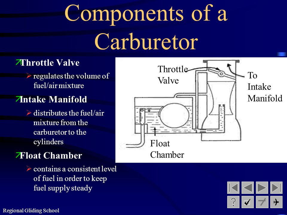 Regional Gliding School Components of a Carburetor äVenturi Øair is drawn into the venturi and because of its shape, the air is accelerated while the
