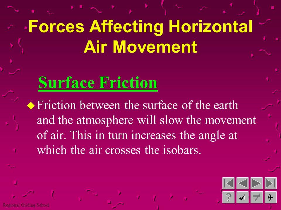 Regional Gliding School North Pole Earth rotates counterclockwise Coriolis Force