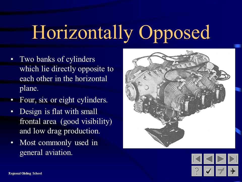 Regional Gliding School Types of Reciprocating Engines QThere are three main types of piston engines in current use: –Horizontally Opposed –Radial –In
