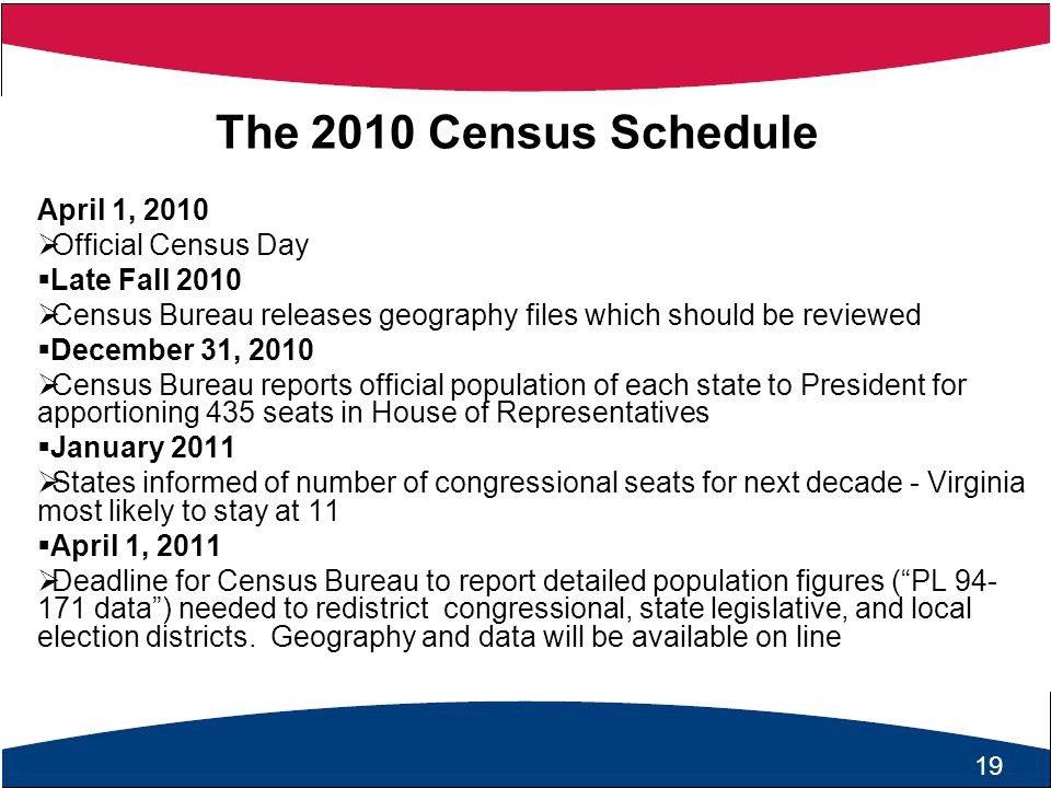 20 The 2010 Census Schedule April 1, 2010  Official Census Day  Late Fall 2010  Census Bureau releases geography files which should be reviewed  December 31, 2010  Census Bureau reports official population of each state to President for apportioning 435 seats in House of Representatives  January 2011  States informed of number of congressional seats for next decade - Virginia most likely to stay at 11  April 1, 2011  Deadline for Census Bureau to report detailed population figures ( PL 94- 171 data ) needed to redistrict congressional, state legislative, and local election districts.