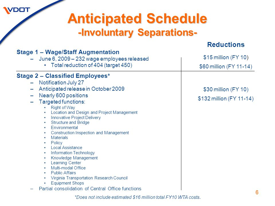 6 Anticipated Schedule -Involuntary Separations- Stage 1 – Wage/Staff Augmentation –June 6, 2009 – 232 wage employees released Total reduction of 404 (target 450) Stage 2 – Classified Employees* –Notification July 27 –Anticipated release in October 2009 –Nearly 600 positions –Targeted functions: Right of Way Location and Design and Project Management Innovative Project Delivery Structure and Bridge Environmental Construction Inspection and Management Materials Policy Local Assistance Information Technology Knowledge Management Learning Center Multi-modal Office Public Affairs Virginia Transportation Research Council Equipment Shops –Partial consolidation of Central Office functions Reductions $15 million (FY 10) $60 million (FY 11-14) $30 million (FY 10) $132 million (FY 11-14) *Does not include estimated $16 million total FY10 WTA costs.