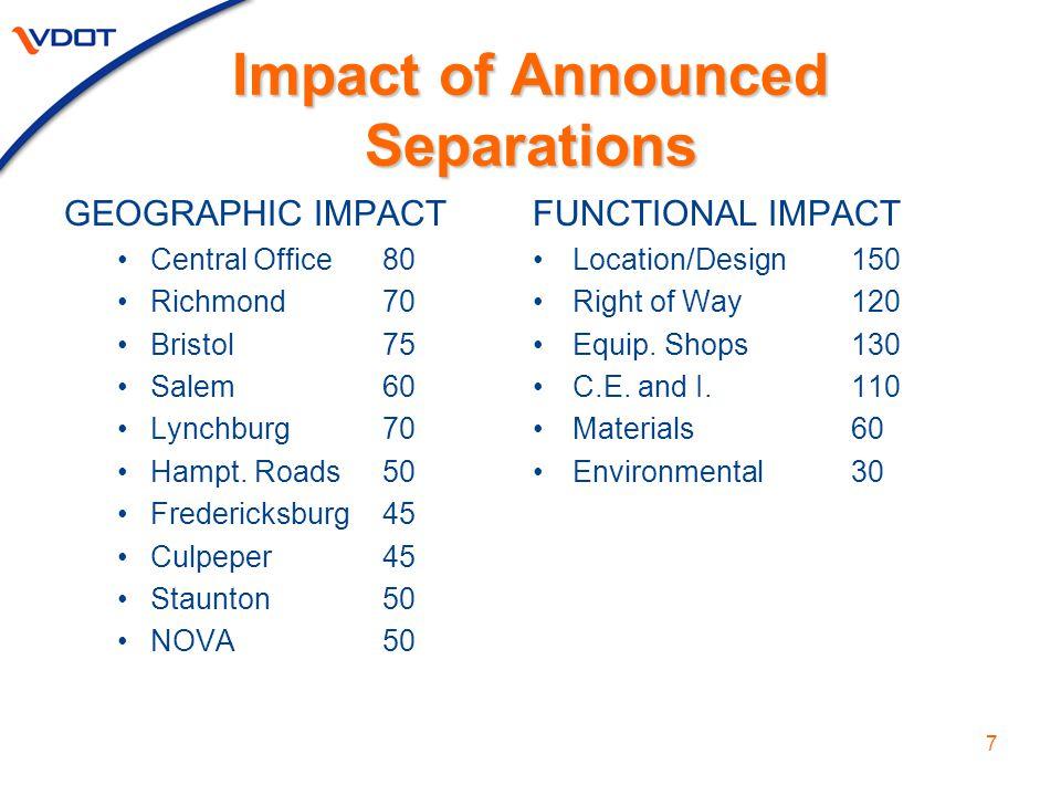 7 Impact of Announced Separations GEOGRAPHIC IMPACT Central Office 80 Richmond 70 Bristol 75 Salem 60 Lynchburg 70 Hampt.