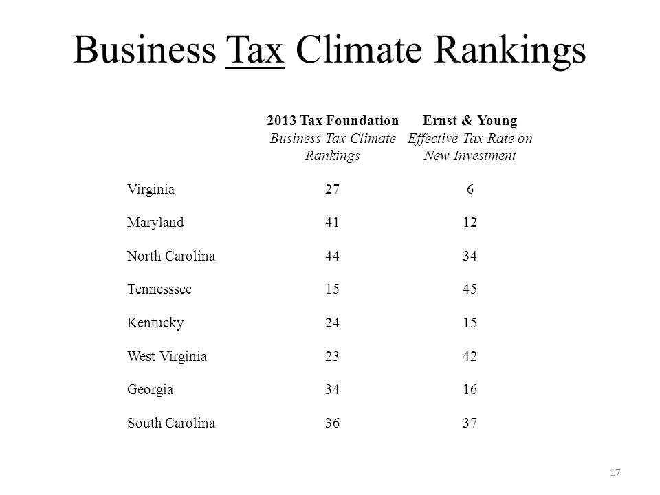 Business Tax Climate Rankings 2013 Tax Foundation Business Tax Climate Rankings Ernst & Young Effective Tax Rate on New Investment Virginia276 Marylan