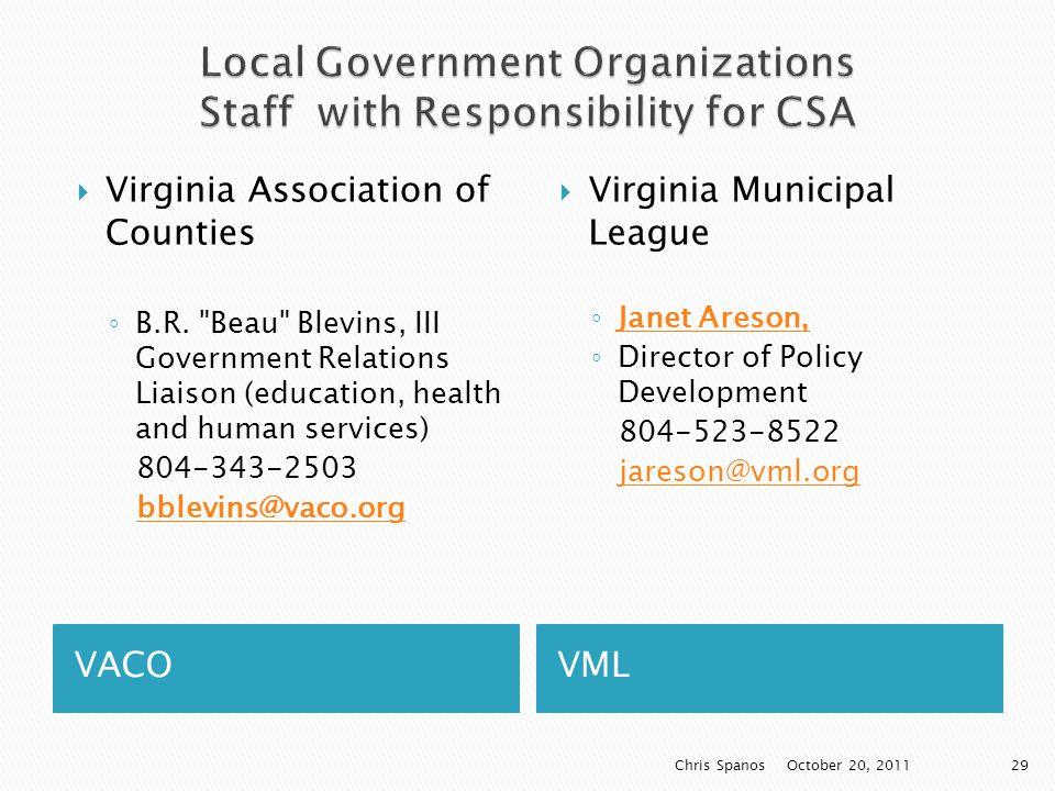 VACOVML  Virginia Association of Counties ◦ B.R.