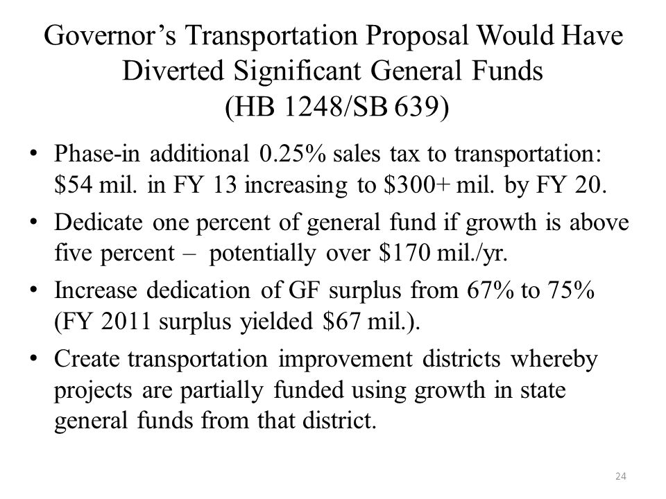 Governor's Transportation Proposal Would Have Diverted Significant General Funds (HB 1248/SB 639) Phase-in additional 0.25% sales tax to transportation: $54 mil.