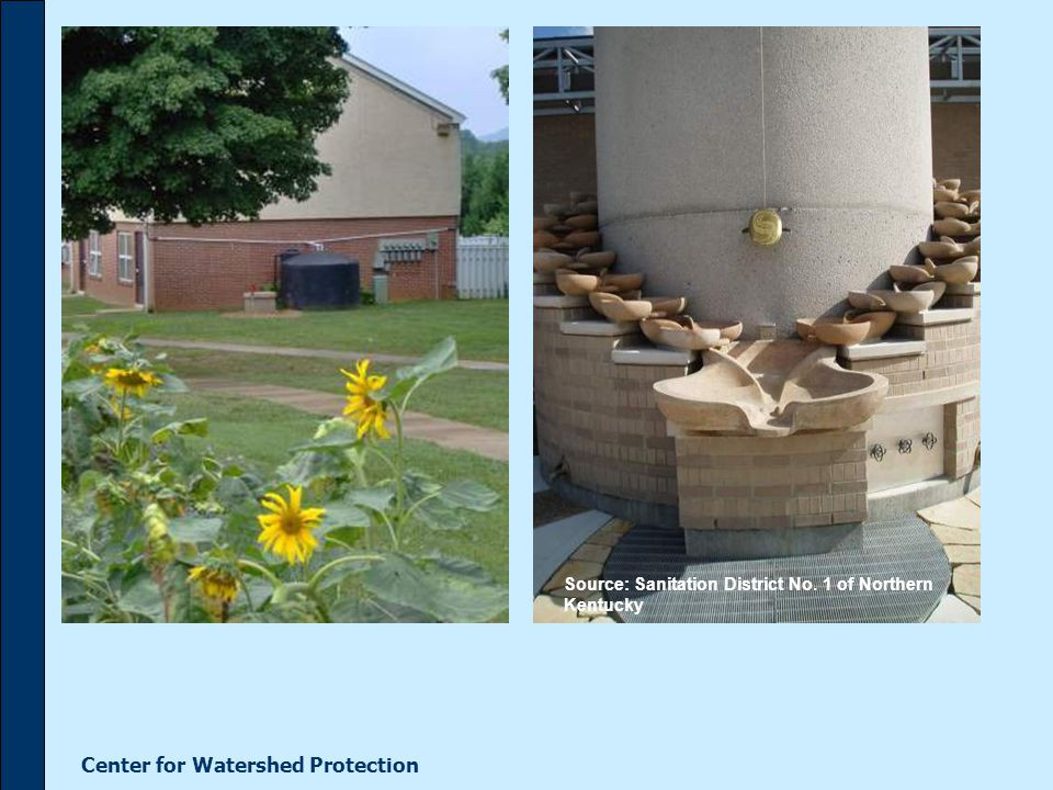 Center for Watershed Protection Source: Sanitation District No. 1 of Northern Kentucky