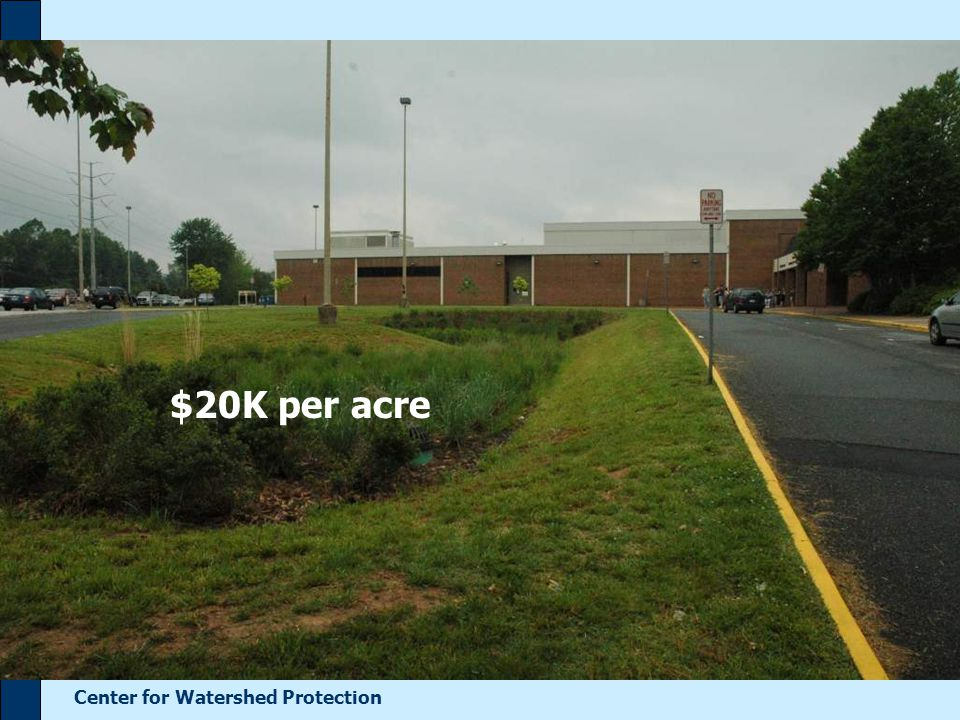 $20K per acre