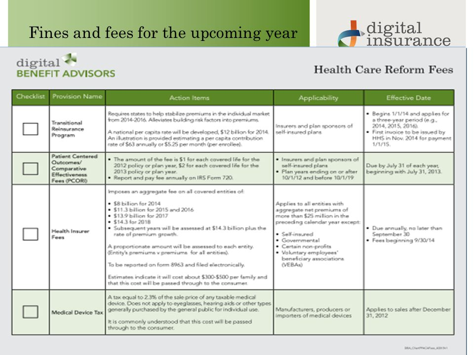 All Rights ReservedDigital Insurance Fines and fees for the upcoming year