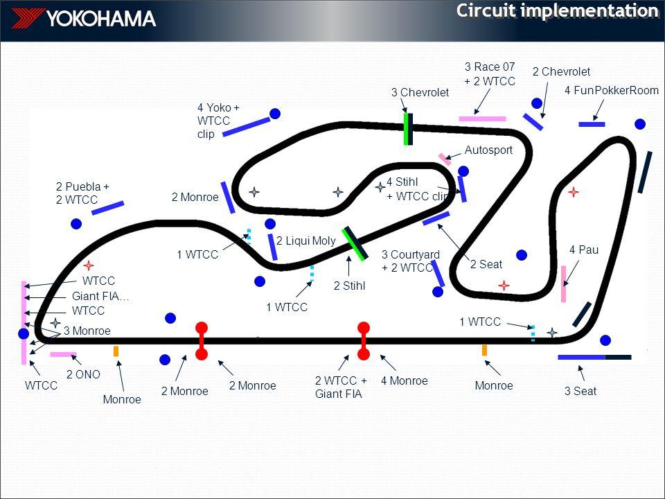 2 Stihl 4 FunPokkerRoom 3 Seat 2 Puebla + 2 WTCC 3 Race 07 + 2 WTCC 2 Chevrolet 3 Chevrolet 4 Stihl + WTCC clip 2 Liqui Moly 3 Courtyard + 2 WTCC 2 Mo