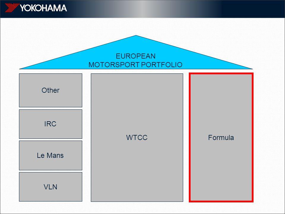 Other WTCCFormula EUROPEAN MOTORSPORT PORTFOLIO Le Mans VLN IRC
