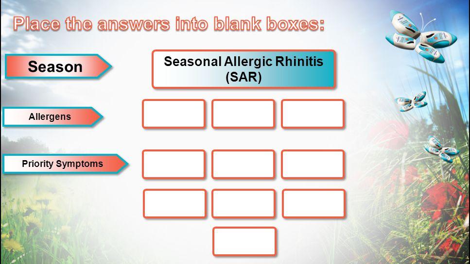 Allergens Priority Symptoms Season Seasonal Allergic Rhinitis (SAR) Seasonal Allergic Rhinitis (SAR)