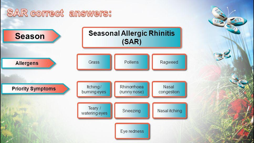 Allergens Priority Symptoms Season Seasonal Allergic Rhinitis (SAR) Seasonal Allergic Rhinitis (SAR) Grass Pollens Ragweed Itching / burning eyes Rhin