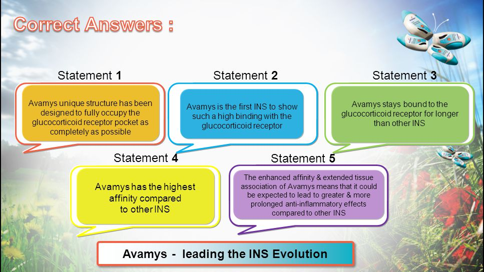Avamys - leading the INS Evolution Statement 1Statement 2Statement 3 Statement 4 Statement 5 Avamys unique structure has been designed to fully occupy