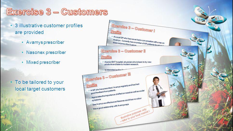 3 illustrative customer profiles are provided Avamys prescriber Nasonex prescriber Mixed prescriber To be tailored to your local target customers