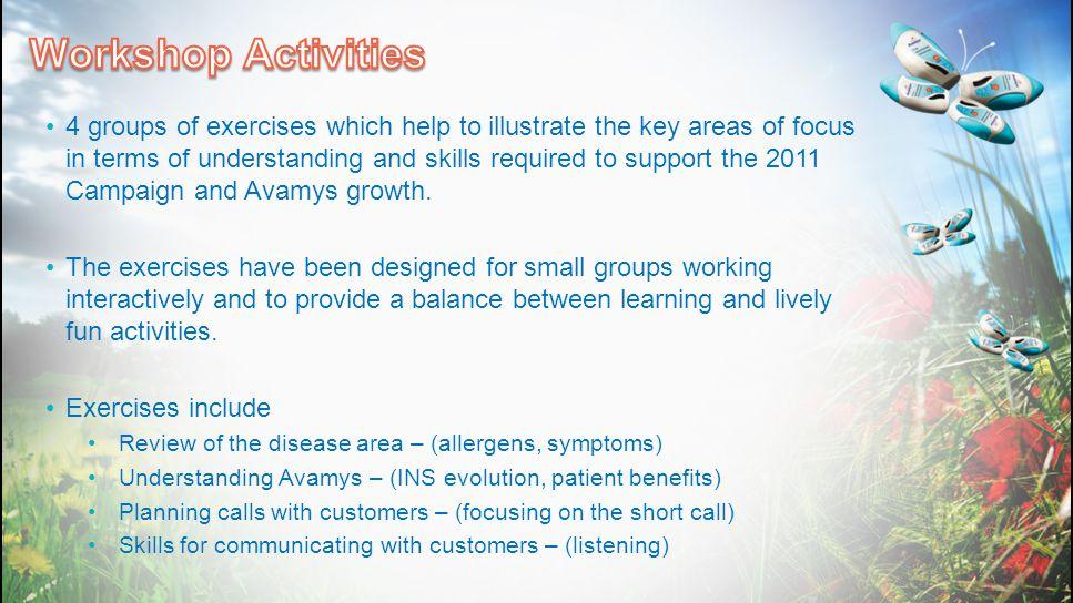 Avamys - leading the INS Evolution Statement 1Statement 2Statement 3 Statement 4 Statement 5