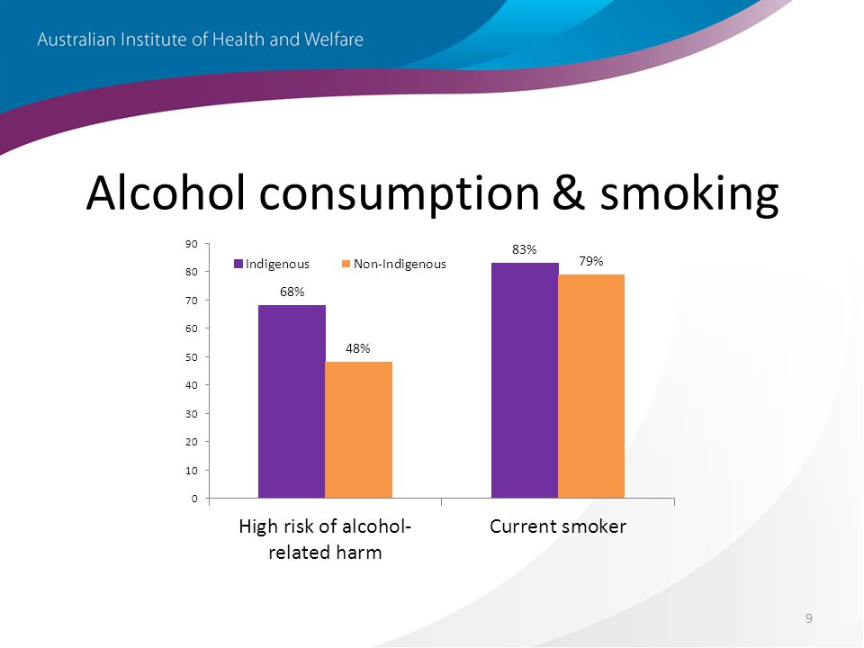 9 Alcohol consumption & smoking