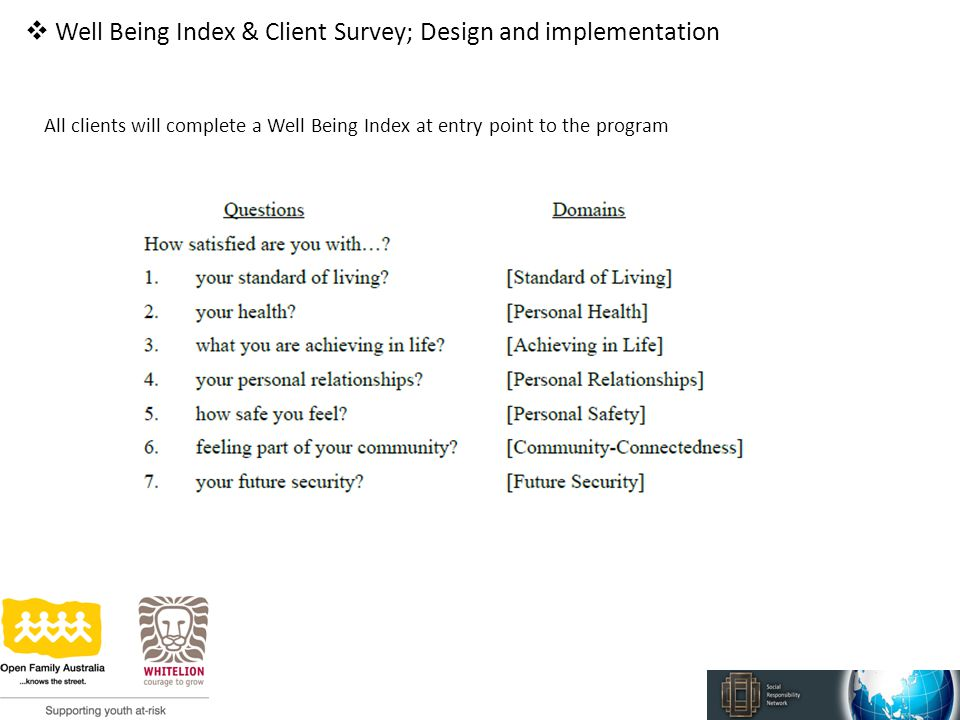 All clients will complete a Well Being Index at entry point to the program  Well Being Index & Client Survey; Design and implementation