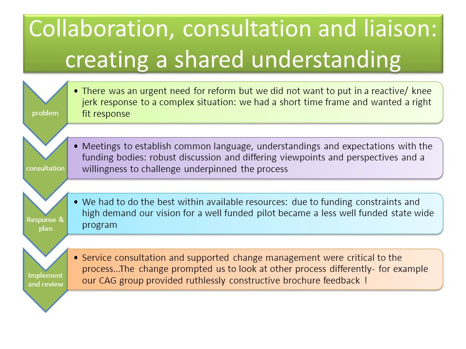 Collaboration, consultation and liaison: creating a shared understanding problem There was an urgent need for reform but we did not want to put in a r