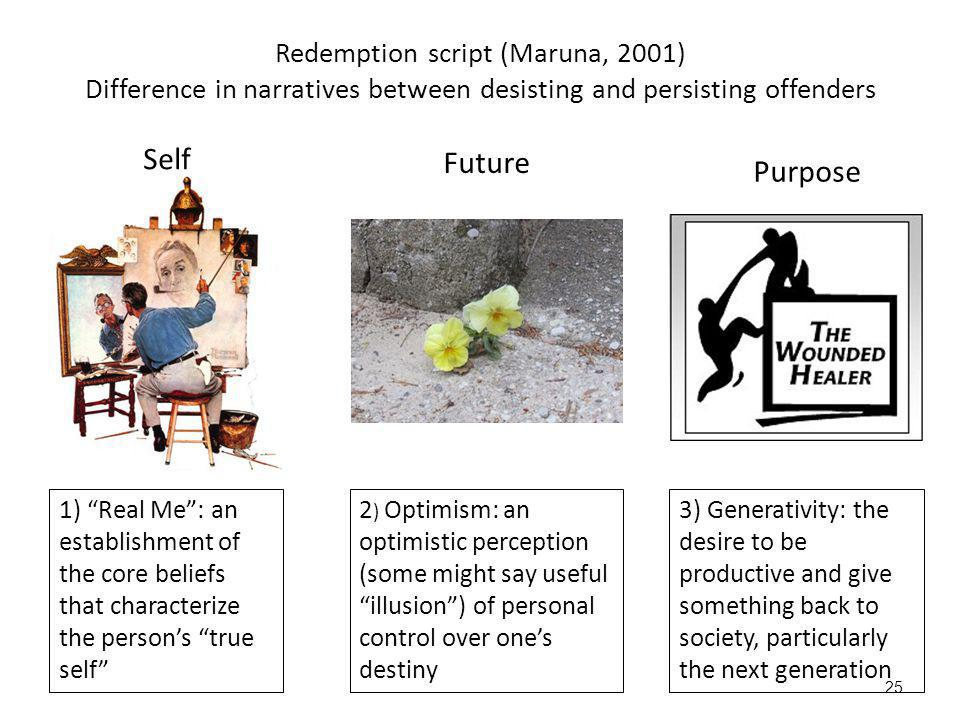 25 Redemption script (Maruna, 2001) Difference in narratives between desisting and persisting offenders 1) Real Me : an establishment of the core beliefs that characterize the person's true self 2 ) Optimism: an optimistic perception (some might say useful illusion ) of personal control over one's destiny 3) Generativity: the desire to be productive and give something back to society, particularly the next generation Self Future Purpose