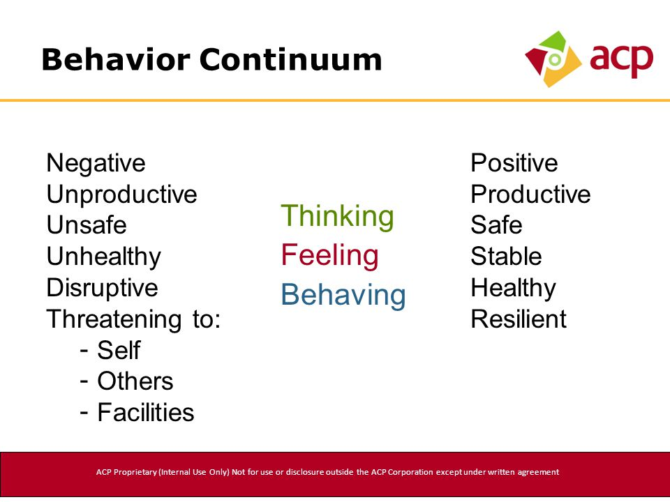 Behavior Continuum Negative Unproductive Unsafe Unhealthy Disruptive Threatening to: - Self - Others - Facilities Positive Productive Safe Stable Healthy Resilient Thinking Feeling Behaving ACP Proprietary (Internal Use Only) Not for use or disclosure outside the ACP Corporation except under written agreement