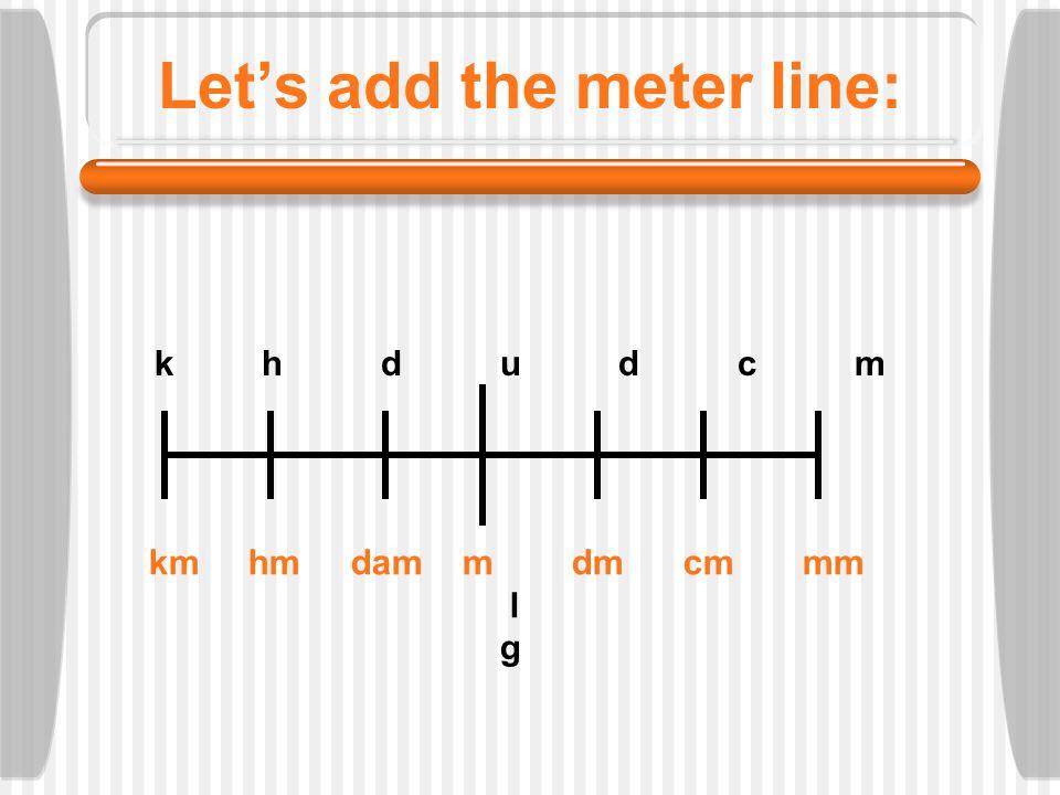 Let's add the meter line: k h d u d c m km hm dam m dm cm mm l g