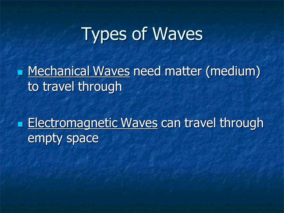Mechanical Waves May be longitudinal (compression) May be longitudinal (compression) Or transverse Or transverse
