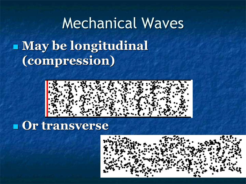 Transverse Waves Transverse waves move like a snake going up and down Transverse waves move like a snake going up and down Light energy moves in transverse waves Light energy moves in transverse waves