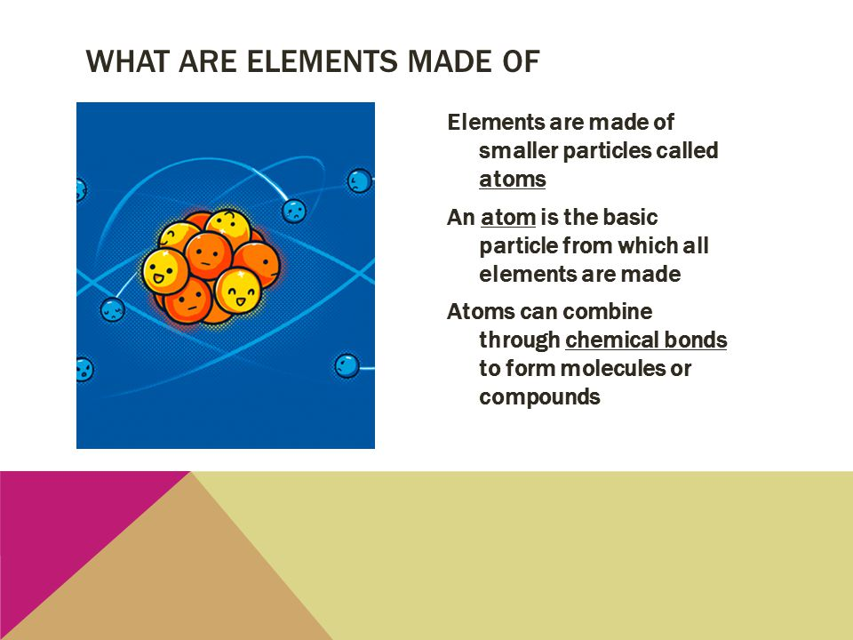 Elements are made of smaller particles called atoms An atom is the basic particle from which all elements are made Atoms can combine through chemical