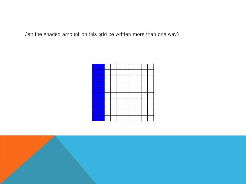 Can the shaded amount on this grid be written more than one way?