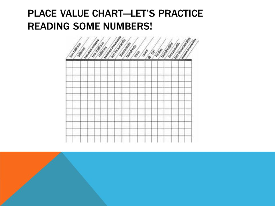 PLACE VALUE CHART—LET'S PRACTICE READING SOME NUMBERS!