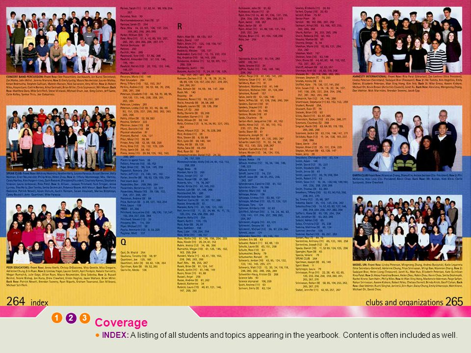 12 3 Coverage INDEX: A listing of all students and topics appearing in the yearbook.