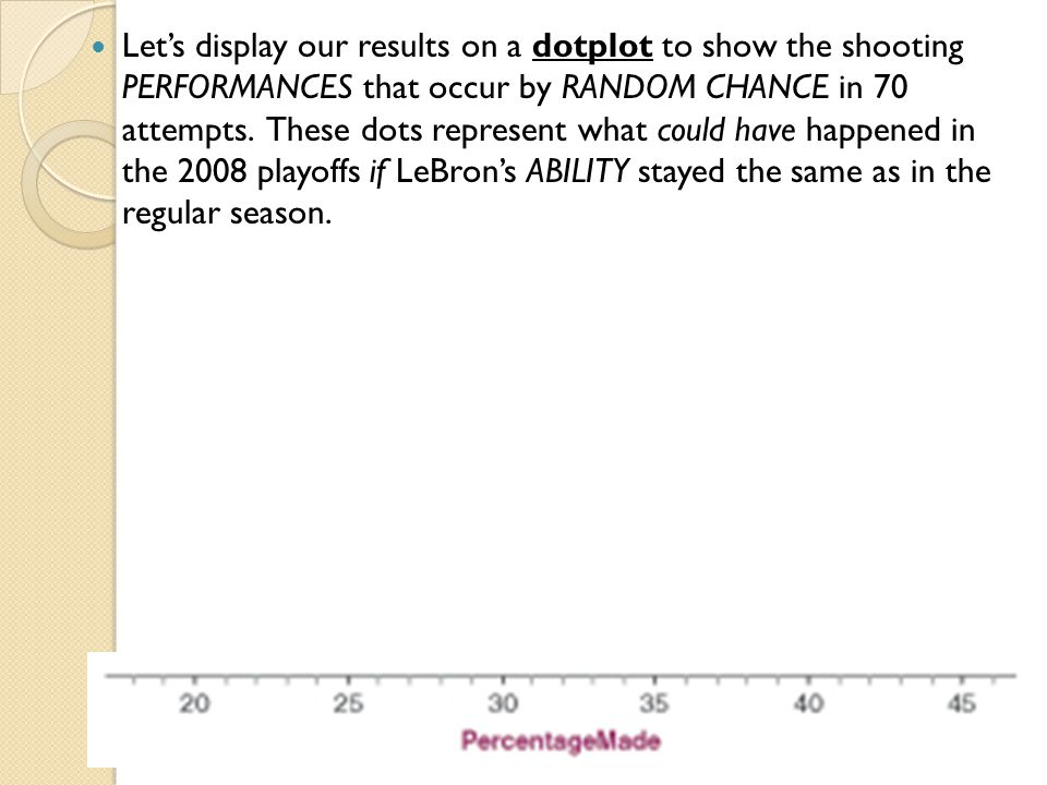 Let's display our results on a dotplot to show the shooting PERFORMANCES that occur by RANDOM CHANCE in 70 attempts. These dots represent what could h