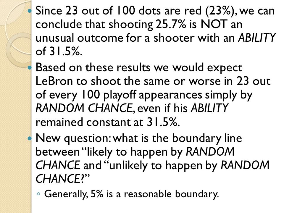 Since 23 out of 100 dots are red (23%), we can conclude that shooting 25.7% is NOT an unusual outcome for a shooter with an ABILITY of 31.5%. Based on