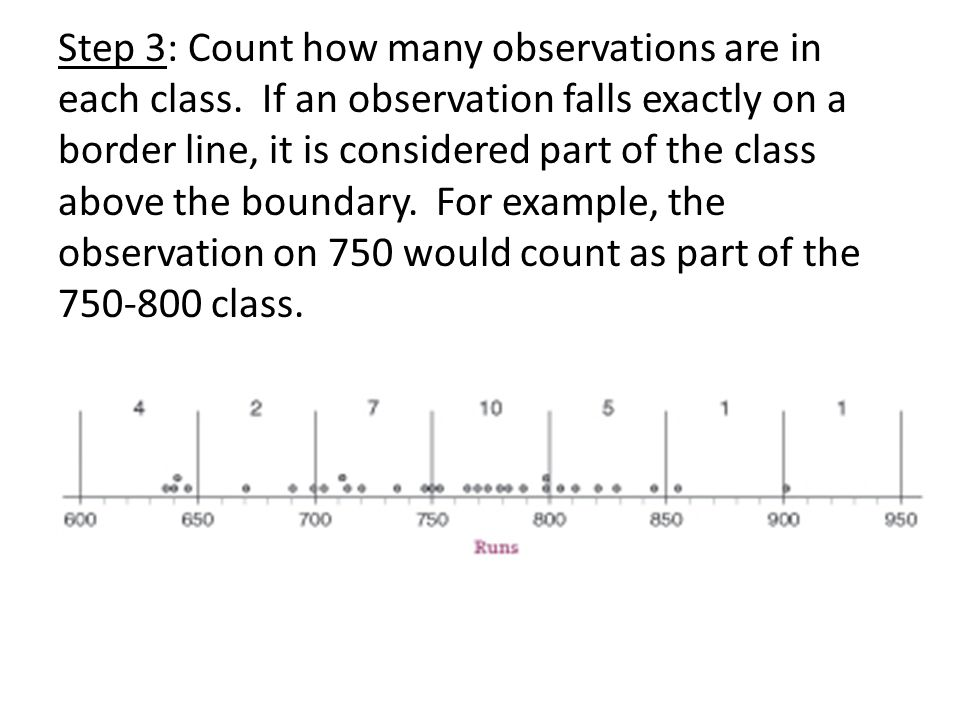 Step 3: Count how many observations are in each class.