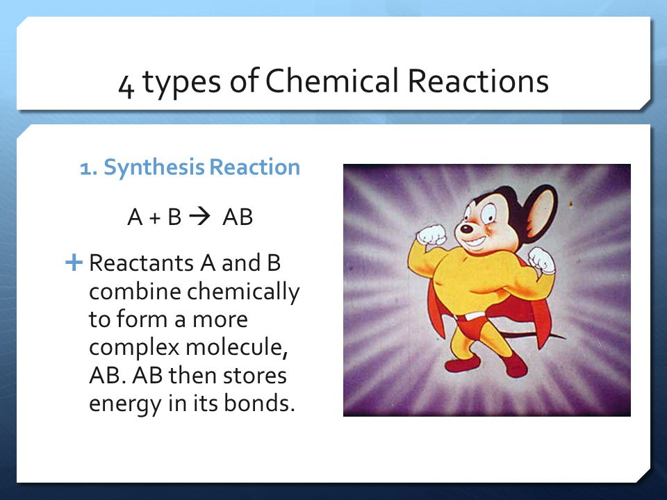 4 types of Chemical Reactions 1.