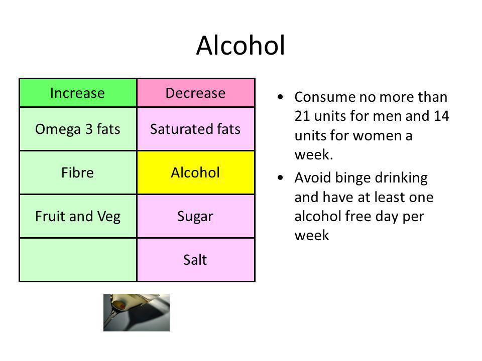 Alcohol Consume no more than 21 units for men and 14 units for women a week.