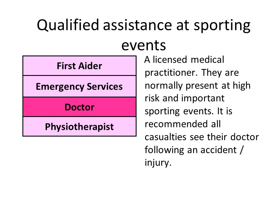 Qualified assistance at sporting events A licensed medical practitioner.