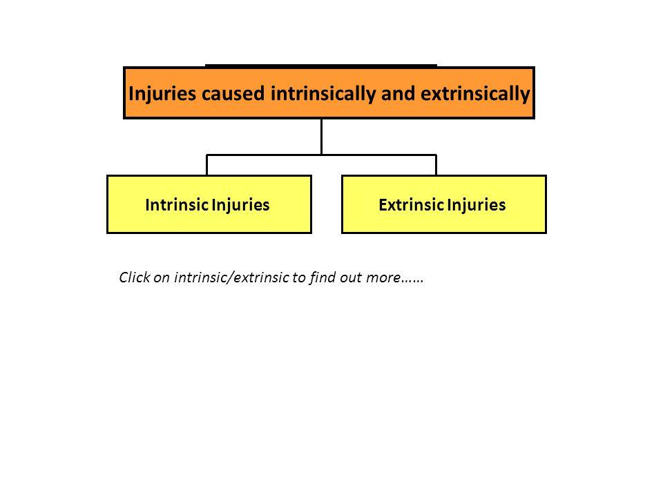 Traumatic Injuries DirectIndirect Traumatic Injuries DirectIndirect Injuries caused intrinsically and extrinsically Intrinsic InjuriesExtrinsic Injuri