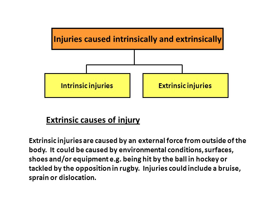 Extrinsic causes of injury Extrinsic injuries are caused by an external force from outside of the body.