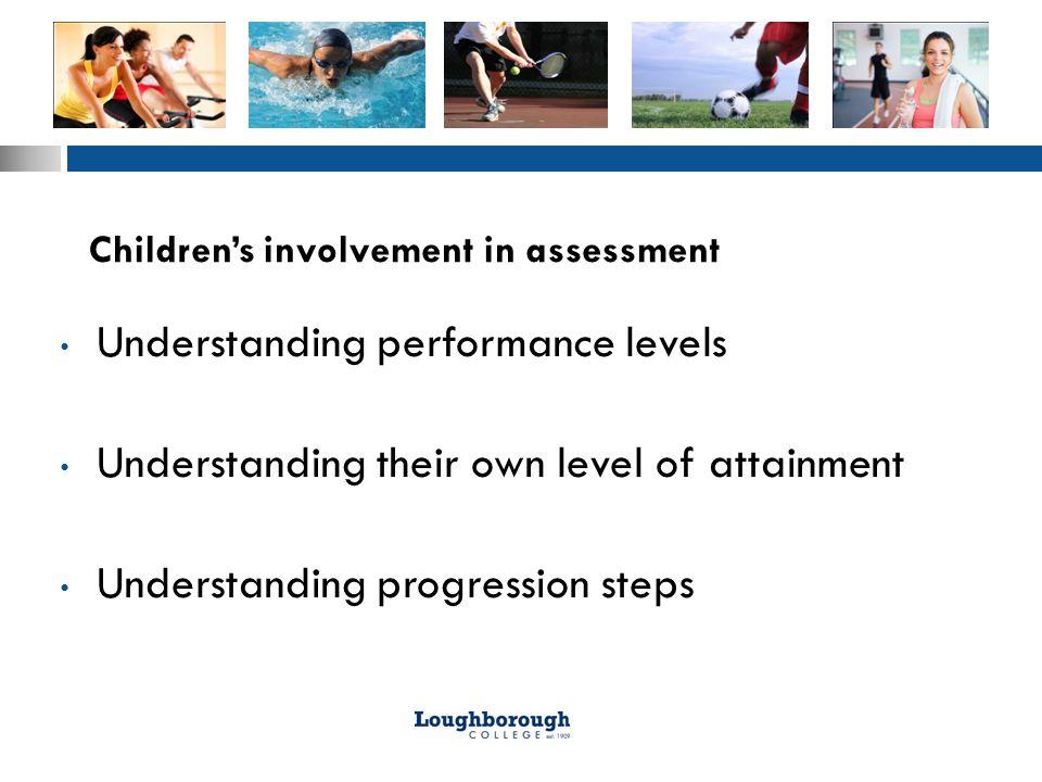 Understanding performance levels Understanding their own level of attainment Understanding progression steps Children's involvement in assessment
