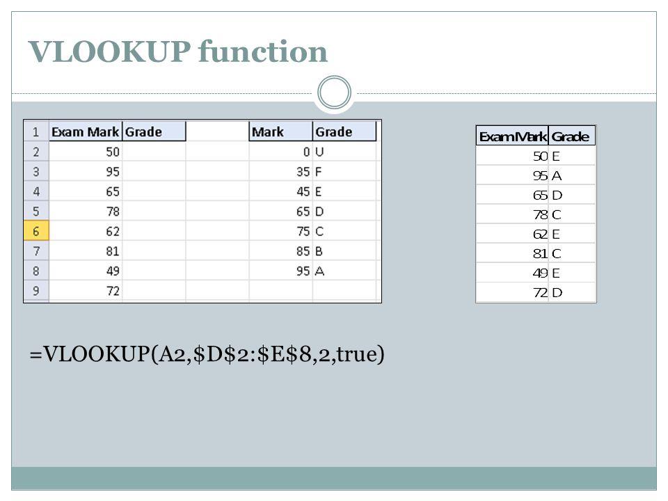 VLOOKUP function =VLOOKUP(A2,$D$2:$E$8,2,true)