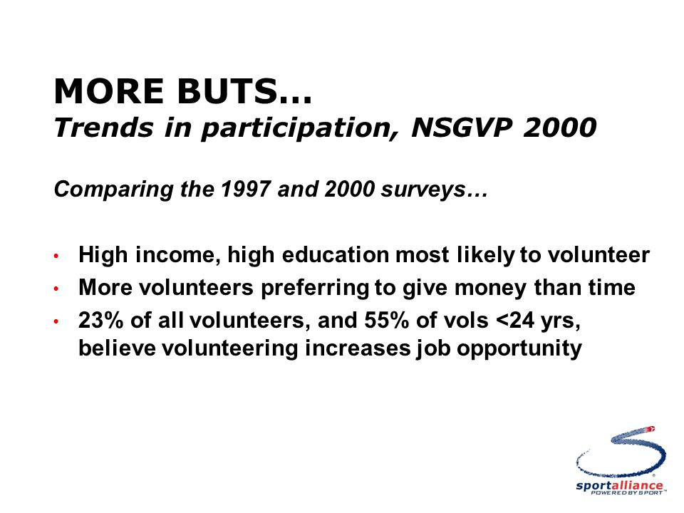 MORE BUTS… Trends in participation, NSGVP 2000 Comparing the 1997 and 2000 surveys… High income, high education most likely to volunteer More voluntee